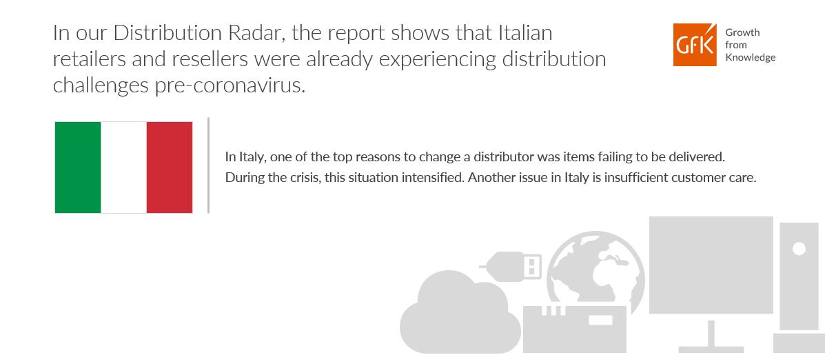 Distribution challenges in Italy pre-coronavirus