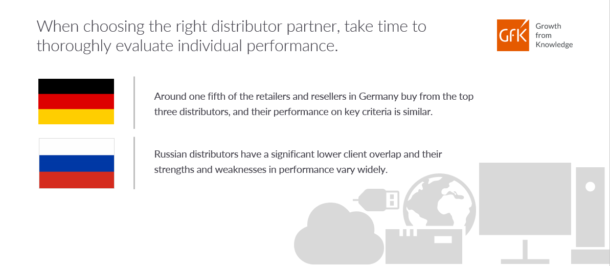 Distributor partner performance in Germany and Russia