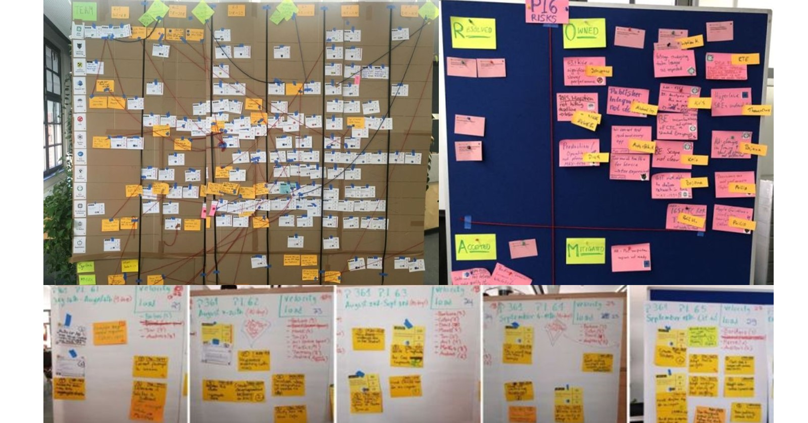 GfK Blog Tech & Data scrum planning