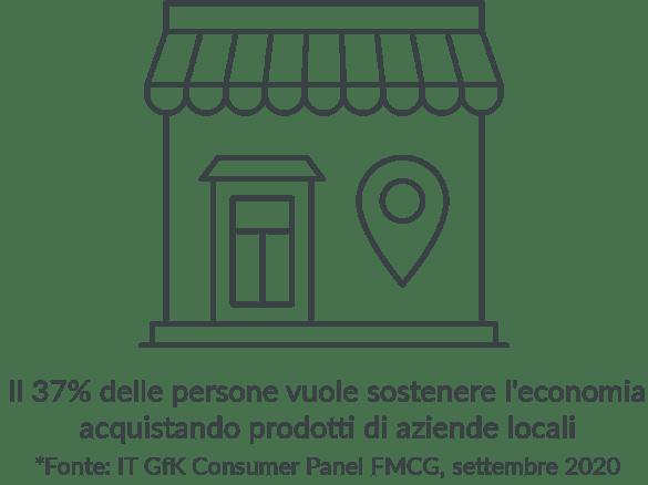IYK-Shopper-Navigator-HUB-SHOPPING-LOCALLY-ITALY-v2