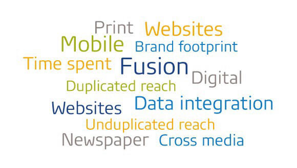 GfK - Blog Fusion is the new black Wordcloud