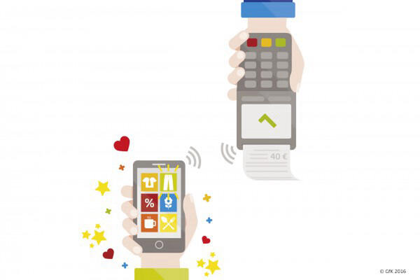 GfK - Blog Mobile Payment