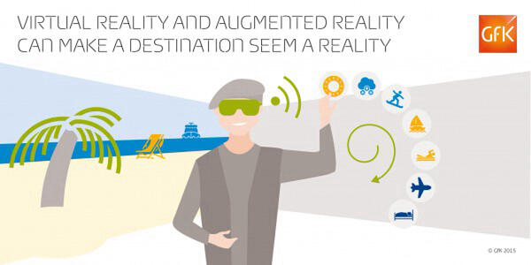 GfK - The future of travel advertising Virtual reality and Augmented reality