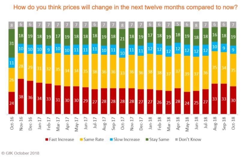 Global_2018_Blog_Consumer_confiden