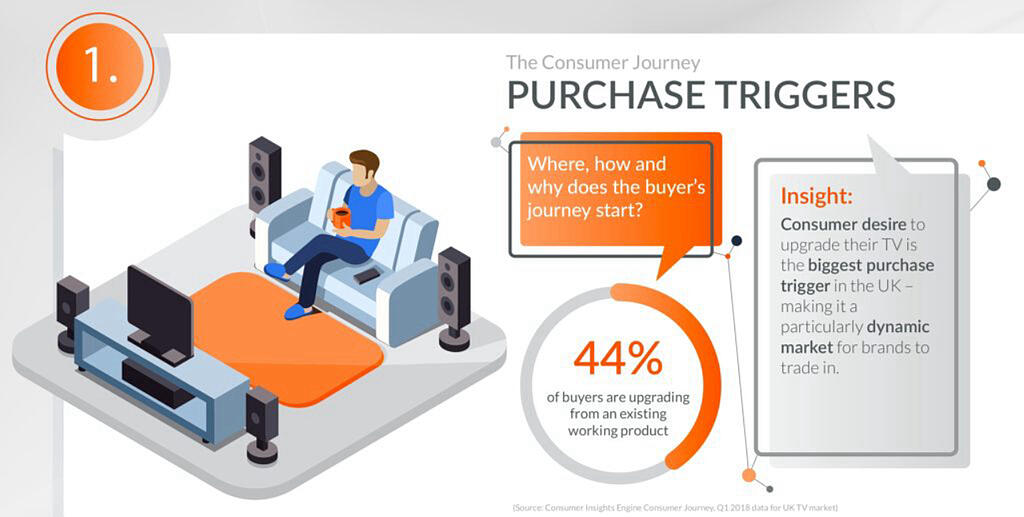 Global_Blog_201811_GfK_Consumer_Insights_Engine_Beyond_Point_of_Sale_Data_Actionable_Insights_Right_Across_the_Consumer_Journey_2