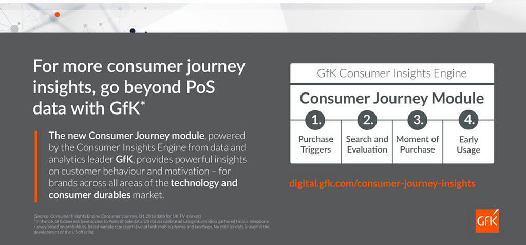 Global_Blog_201811_GfK_Consumer_Insights_Engine_Beyond_Point_of_Sale_Data_Actionable_Insights_Right_Across_the_Consumer_Journey_6