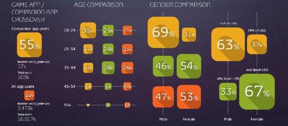 Infograph Gender
