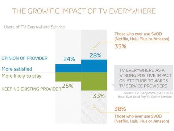 TVE_Infographic cut down