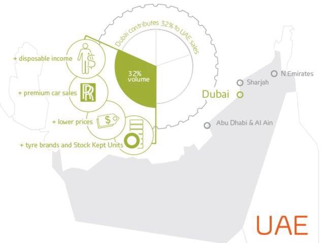 UAE insights small 640x480