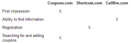 clippingcoupons-pic1