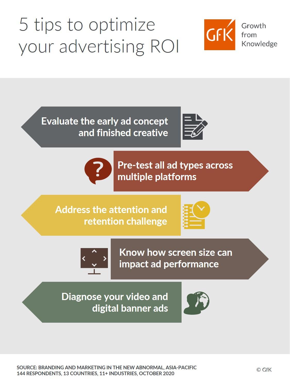 GfK Infographic 5 Tips To Optimize Advertising ROI
