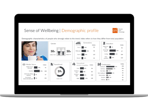 Macbook Pro wellbeing