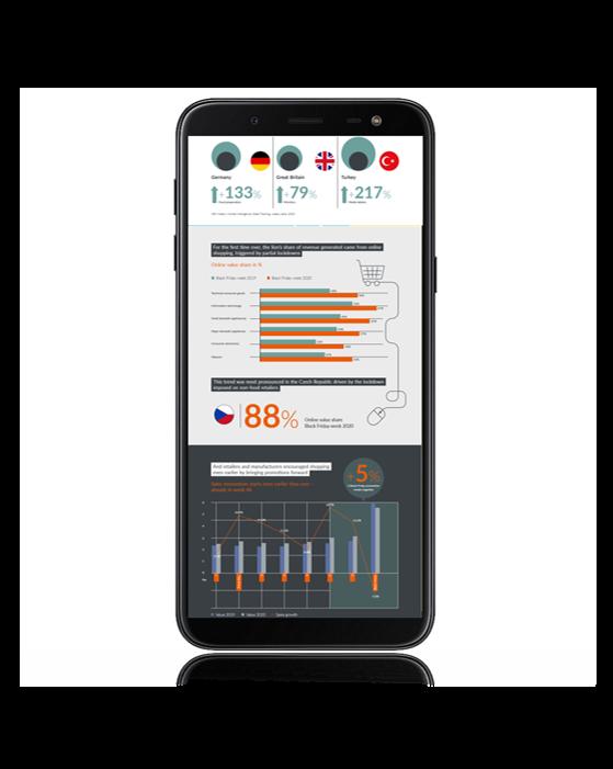 Smartphone infographic.v04
