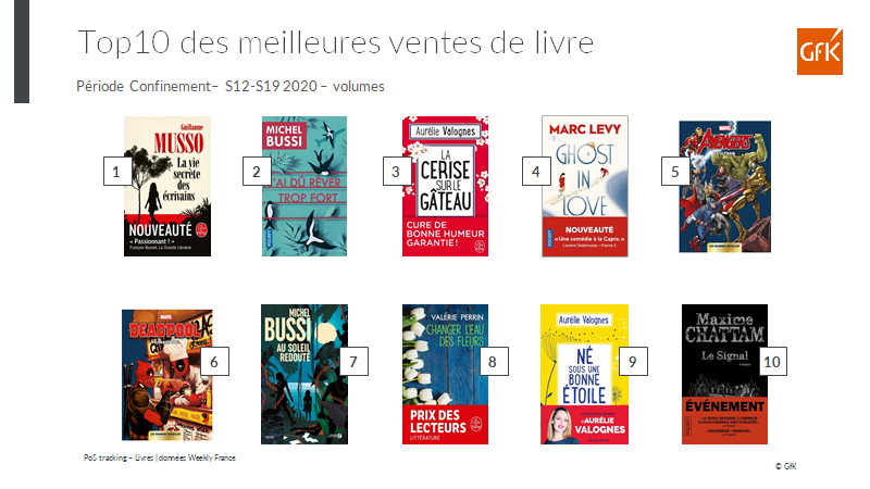 top 10 ventes de livres confinement France
