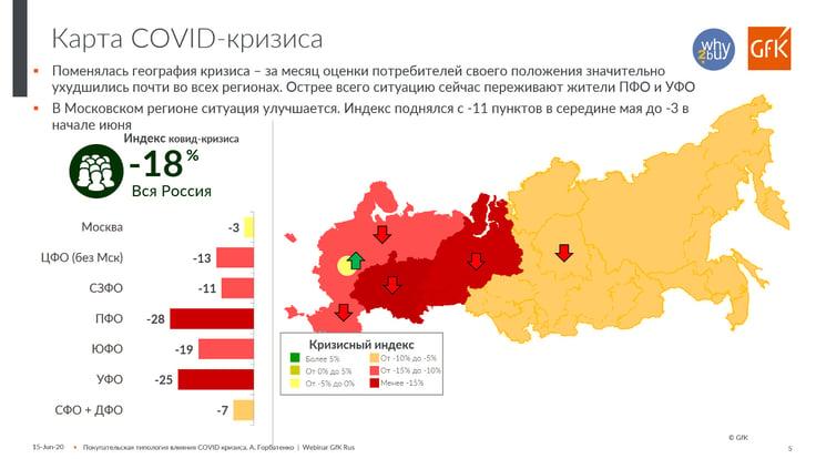 Карта covid-кризиса: кризисный индекс по регионам России