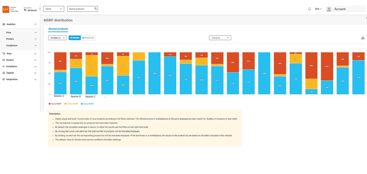 Migliorare le proprie strategie di prezzo online con GfK Price Tracking