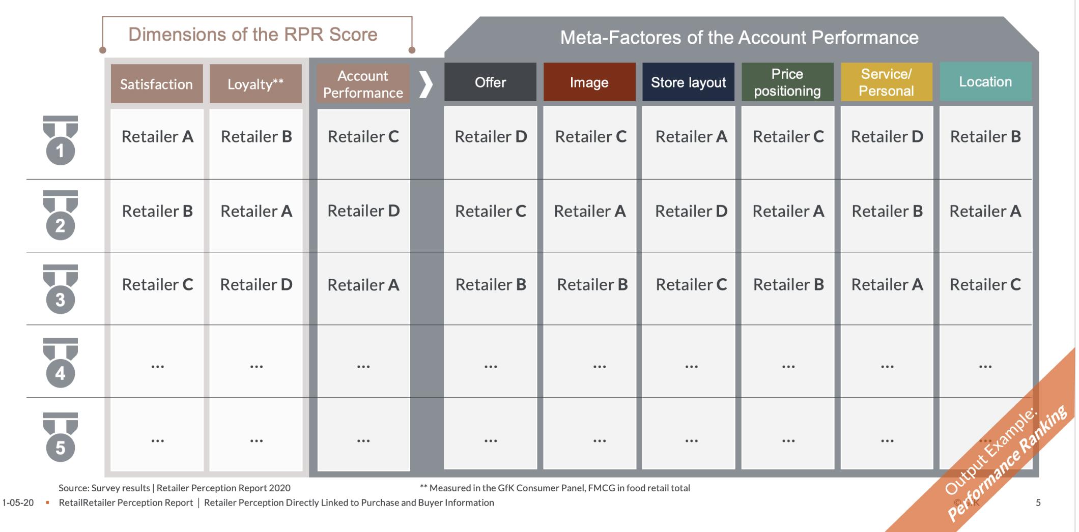 Retailer Perception Monitor Img 01@2x