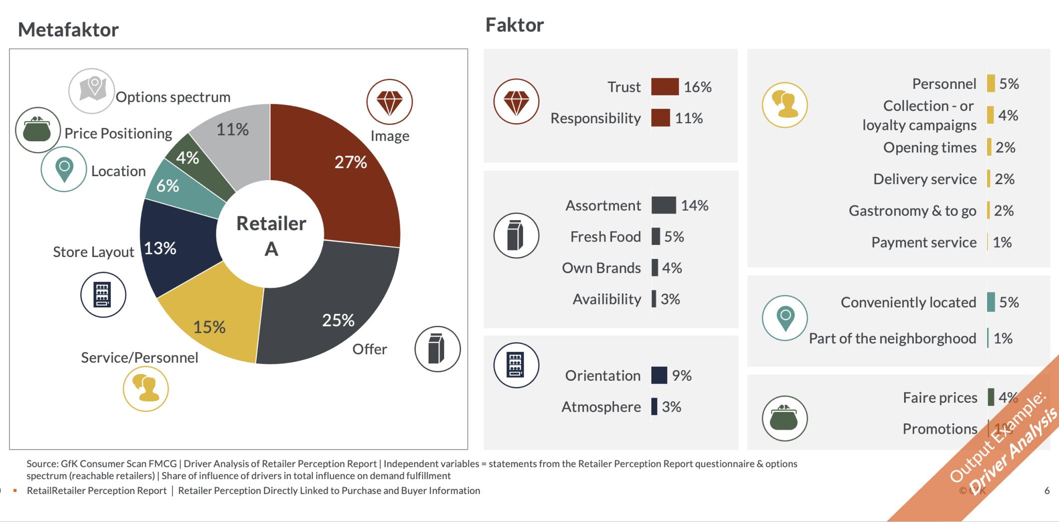 Retailer Perception Monitor Img 02@2x