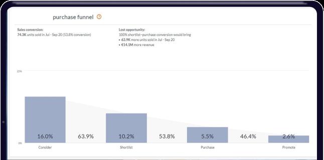 gfknewron - Market Intelligence Platform & Predictive Data | GfK